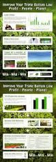 why indoor plants
