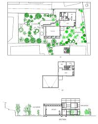 garden house design plans