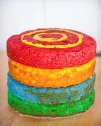 it u0027s not like it u0027s rocket surgery the hogwarts cake don u0027t torial