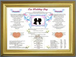13th anniversary ideas 13th wedding anniversary gifts for husband 13th anniversary ideas