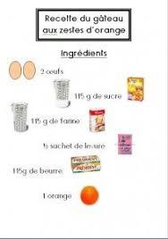 une recette de cuisine recette zeste1 cuisine ateliers recettes