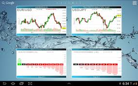 forex chart widget android apps on google play