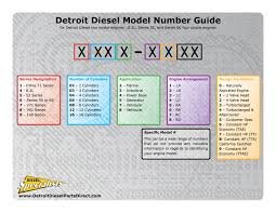 detroit diesel engine serial number diesel specialists llc