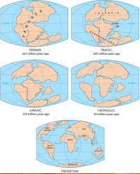 continental drift theory tectonics pmf ias