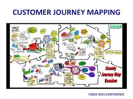 Customer Journey Mapping Customer Journey Mapping County Welfare Directors Association Of