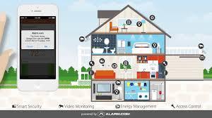 Smart Home Technology Adsi Smart Home Technology