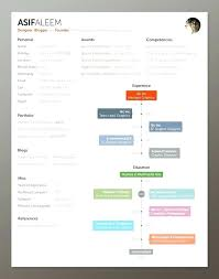 creative resume templates for mac pages resume templates mac medicina bg info