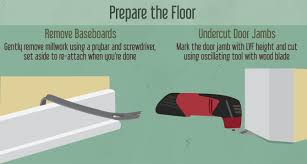 installing luxury vinyl flooring fix com