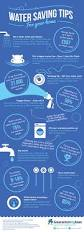 water saving tips for the home nfographic infographic design