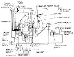 1996 isuzu engine diagram 1996 wiring diagrams instruction