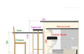 hauteur de bar cuisine