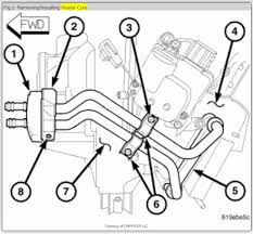 2008 dodge avenger heater core how to replace heator core