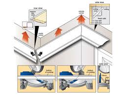 How To Install Kitchen Cabinets Crown Molding How To Cut Inside Corners On Crown Molding For Kitchen Cabinets