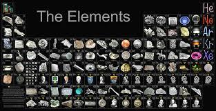 periodic table poster large gigantic periodic table of the elements poster gigantic periodic