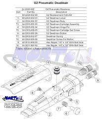 Sandblast Cabinet Parts Schmidt Portable Blaster Diagrams Norton Sandblasting Equipment