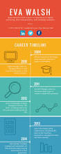 Images Of Good Resumes 339 Best Infographic And Visual Resumes Images On Pinterest