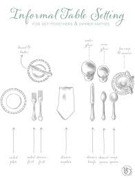 Table Place Settings by Place Settings 101 Etiquette Table Settings And Table Etiquette