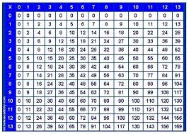 free printable large multiplication chart multipliction tables etame mibawa co