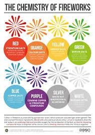 colors fireworks u2013 fuse fireworks