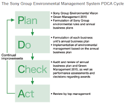 pdca action plan template