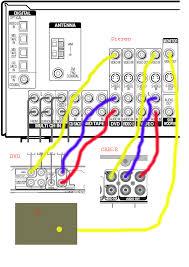 dvd player wiring diagram wiring diagram simonand