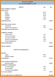 myfundrazor org spreadsheet worksheet business calendar