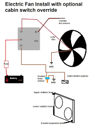 electric fan wiring diagram saleexpert me