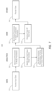 patent us8620635 composition of analytics models google patenten