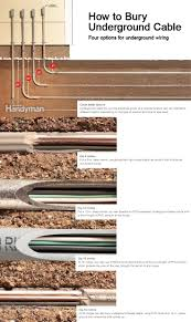 types of wires used in electrical wiring how to bury underground cable bury cable and electrical wiring