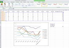 Spreadsheet Graphs And Charts How To Create Graphs Charts In Excel Ahs Subject Guides How To