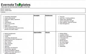 Templates Evernote by Thegeneralistit Evernote Templates Archive