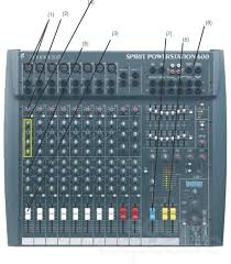Sound Desk Incredible Church Sound Church Sound Basic Mixer And Common System