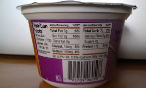 How Much Fiber In Cottage Cheese by Sugar Vs Added Sugar What U0027s The Difference Eating Made Easy