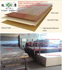 Laminate Floor Layers Manufacture Single Click Hdf German Blue Laminate Flooring Buy