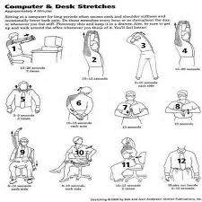 Computer Desk Stretches 436 Best Joint Pain Repair Images On Pinterest Arthritis Google