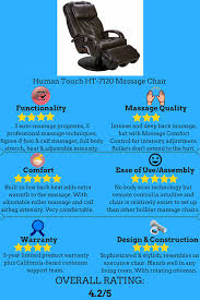 Back Massager For Chair Reviews Human Touch Ht 7120 Massage Chair Review An In Depth Guide
