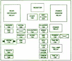 2009 kia sportage fuse box kia schematics and wiring diagrams