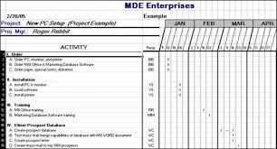 21 project management schedule template project management