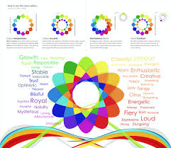 what each color means holistic hooping color therapy