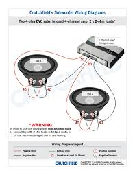 subwoofer wiring diagrams throughout 4 channel amp diagram jpg