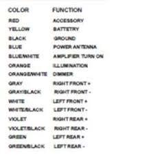 solved i need wiring diagram fixya