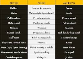 Faucet In British English 32 Best British English Vs American Englishterms Images On
