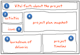 Project Status Report Template Excel Filetype Xls Project Management Dashboard Project Status Report Excel