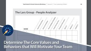 Core Values Worksheet Determine The Core Values And Behaviors That Will Motivate Your