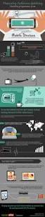 23 best infographics sports tv images on pinterest digital