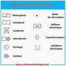 Question Forum électricité Conseils Branchement Appareils Symbole Electrique Maison Symbole Schéma électrique Symbole
