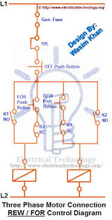 373 best power images on pinterest electrical engineering