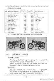 yamaha ya6 manual 1964 yamaha 125cc motorcycle service ebay