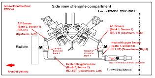 lexus gs430 exhaust system es 350 air fuel and oxygen sensor info clublexus lexus forum