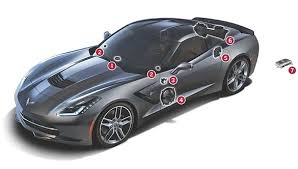 how did corvette get its name bose introduces two sound systems for the 2014 chevrolet
